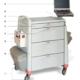 AVALO-Medication-Carts