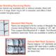 Pharmacy Shelving System