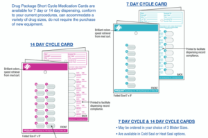 Short-cycle-blister-cards